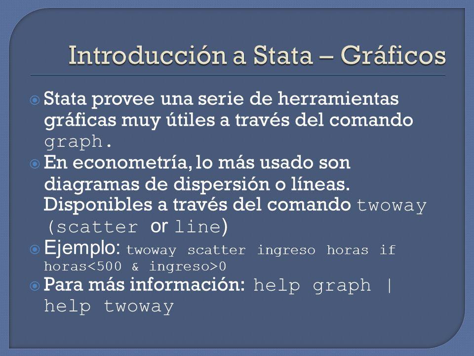 Introducción a Stata – Gráficos
