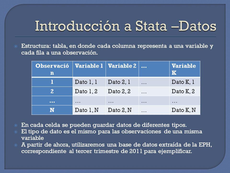 Introducción a Stata –Datos