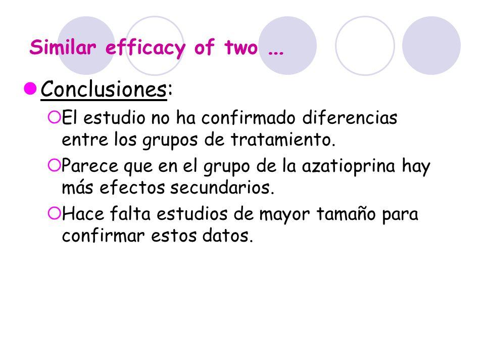 Similar efficacy of two …