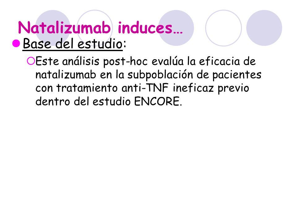 Natalizumab induces… Base del estudio:
