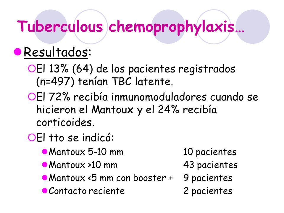 Tuberculous chemoprophylaxis…