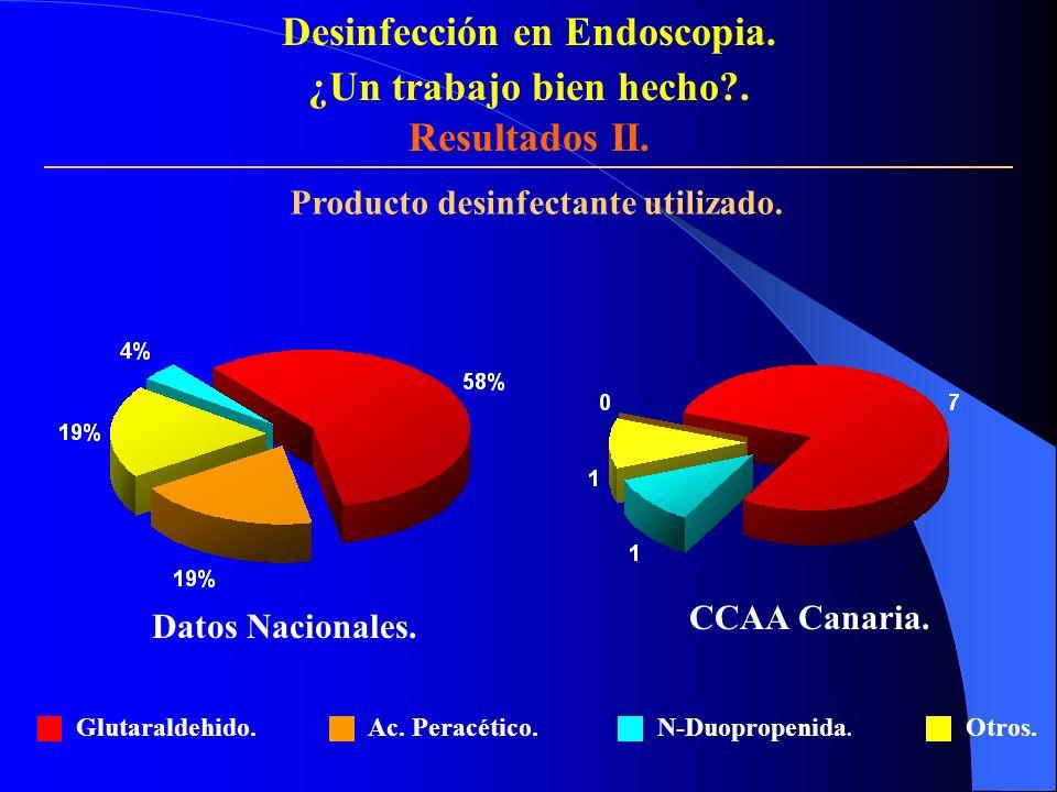 Desinfección en Endoscopia. Producto desinfectante utilizado.