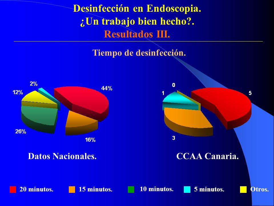Desinfección en Endoscopia. Tiempo de desinfección.