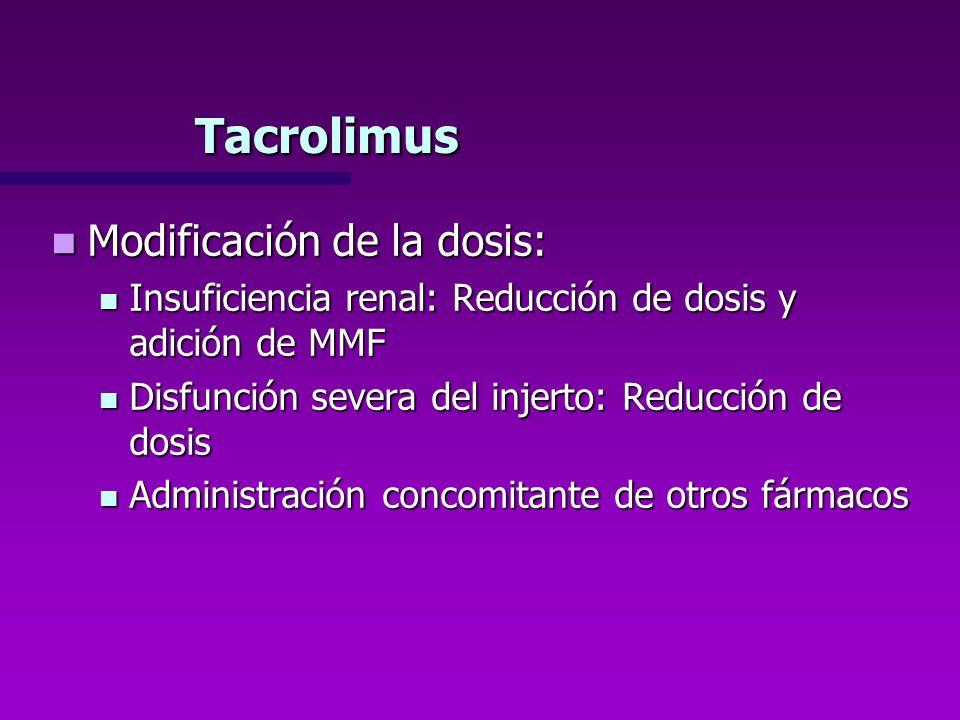 Tacrolimus Modificación de la dosis: