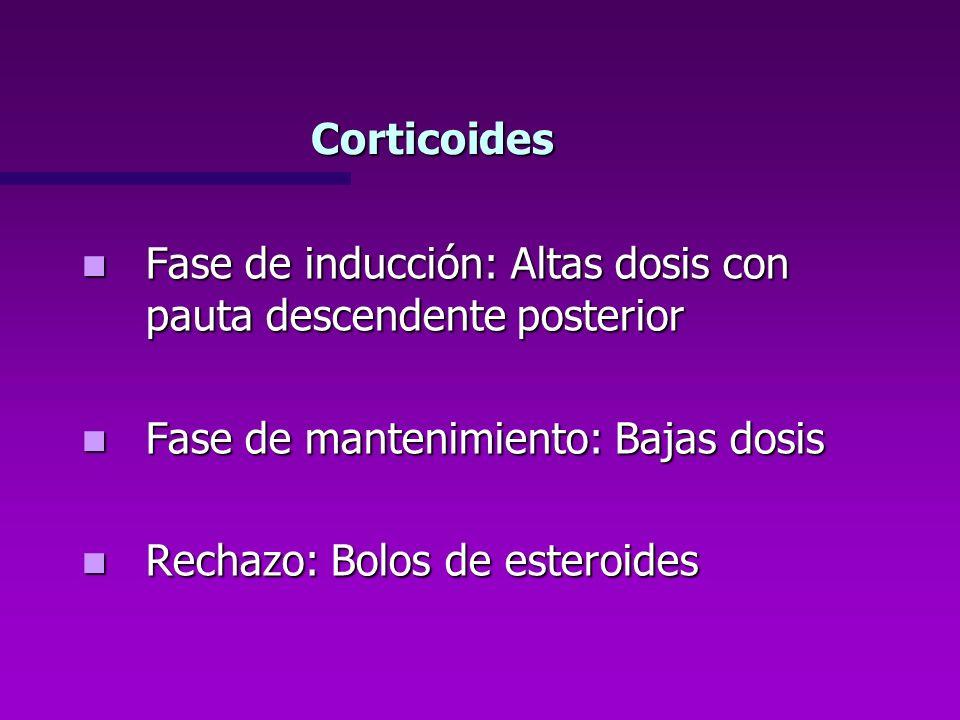 Corticoides Fase de inducción: Altas dosis con pauta descendente posterior. Fase de mantenimiento: Bajas dosis.