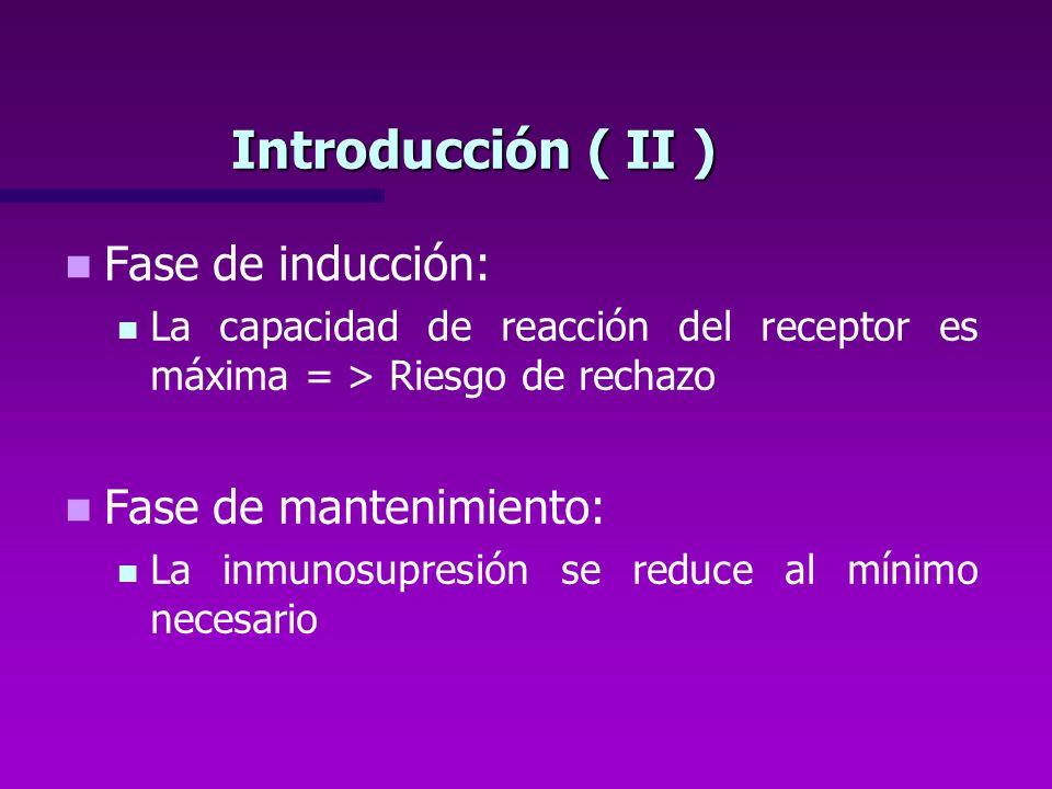 Introducción ( II ) Fase de inducción: Fase de mantenimiento: