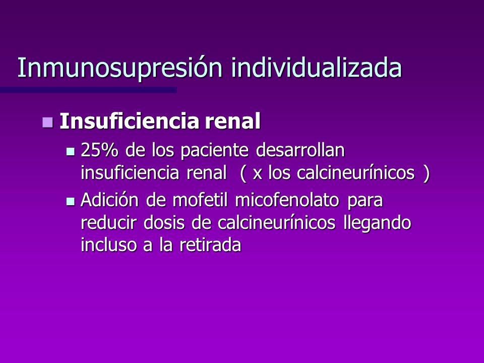 Inmunosupresión individualizada