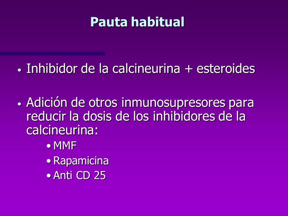 Inhibidor de la calcineurina + esteroides