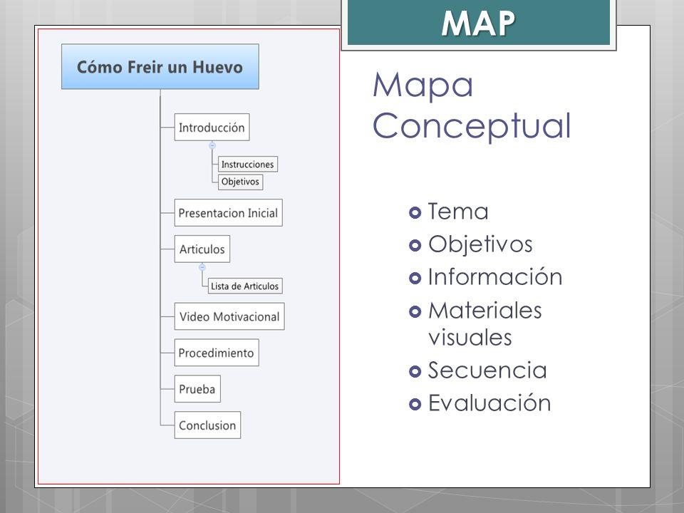 MAP Mapa Conceptual Tema Objetivos Información Materiales visuales