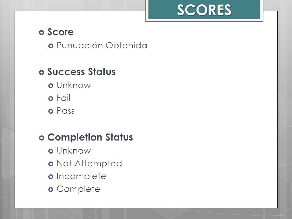 SCORES Score Success Status Completion Status Punuación Obtenida