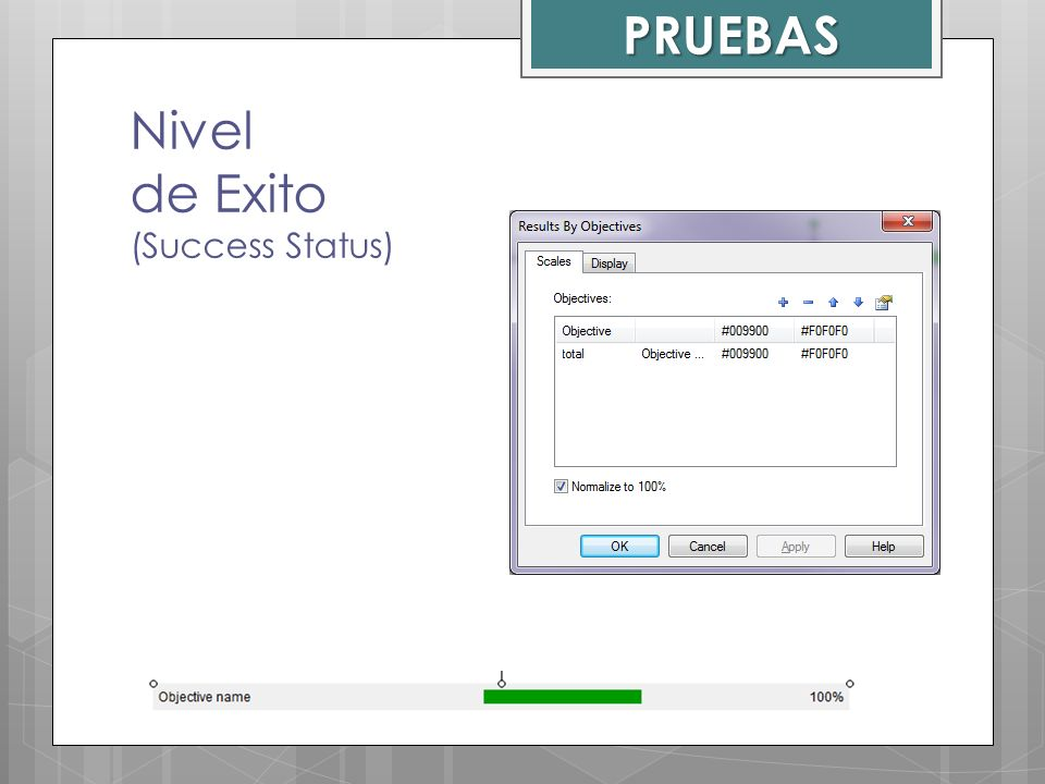 Nivel de Exito (Success Status)