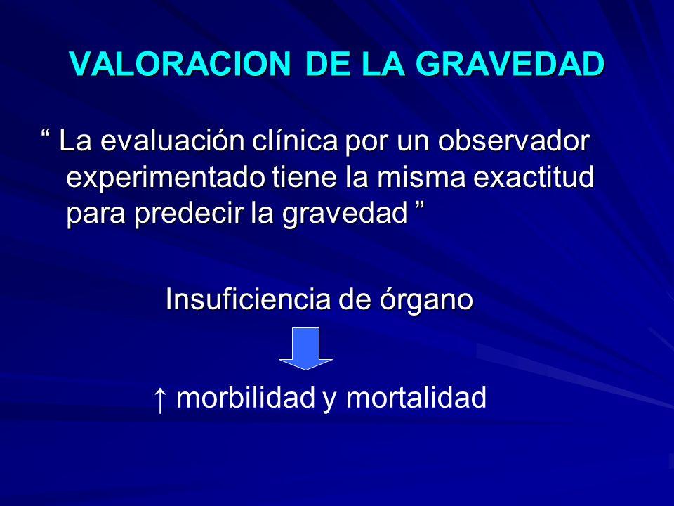 VALORACION DE LA GRAVEDAD