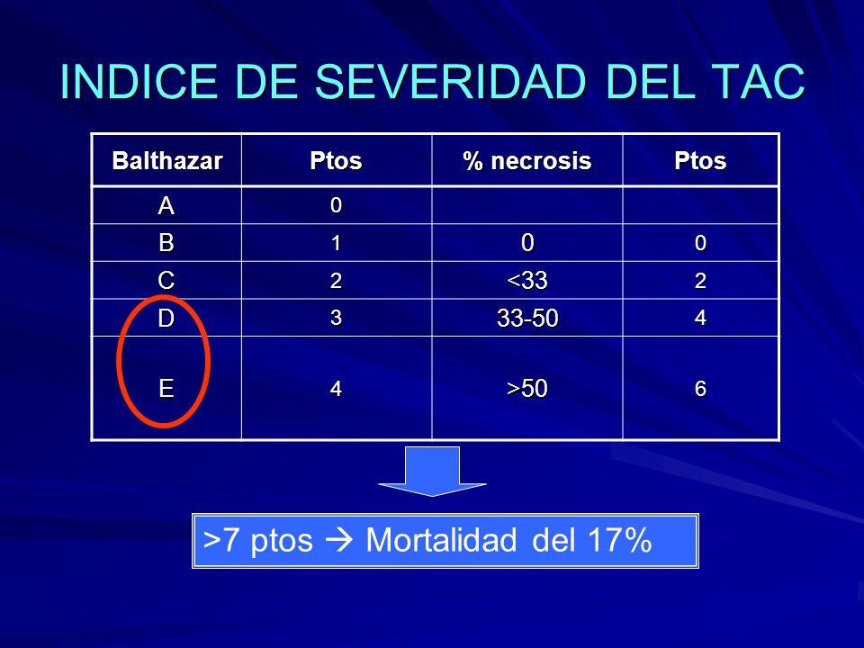 INDICE DE SEVERIDAD DEL TAC