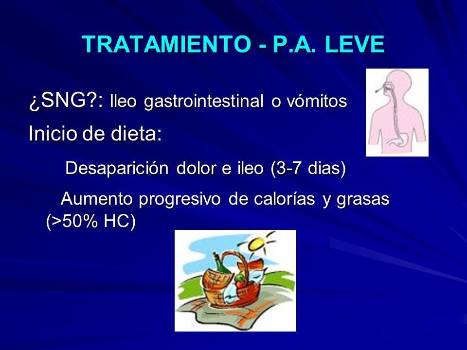 Desaparición dolor e ileo (3-7 dias)