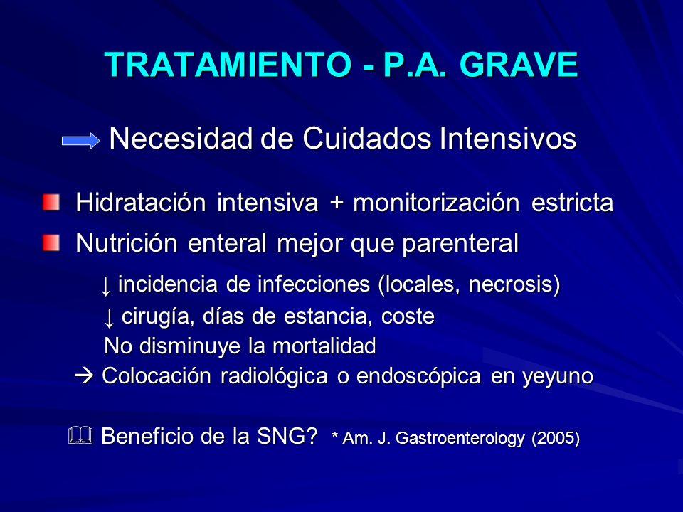 TRATAMIENTO - P.A. GRAVE Necesidad de Cuidados Intensivos