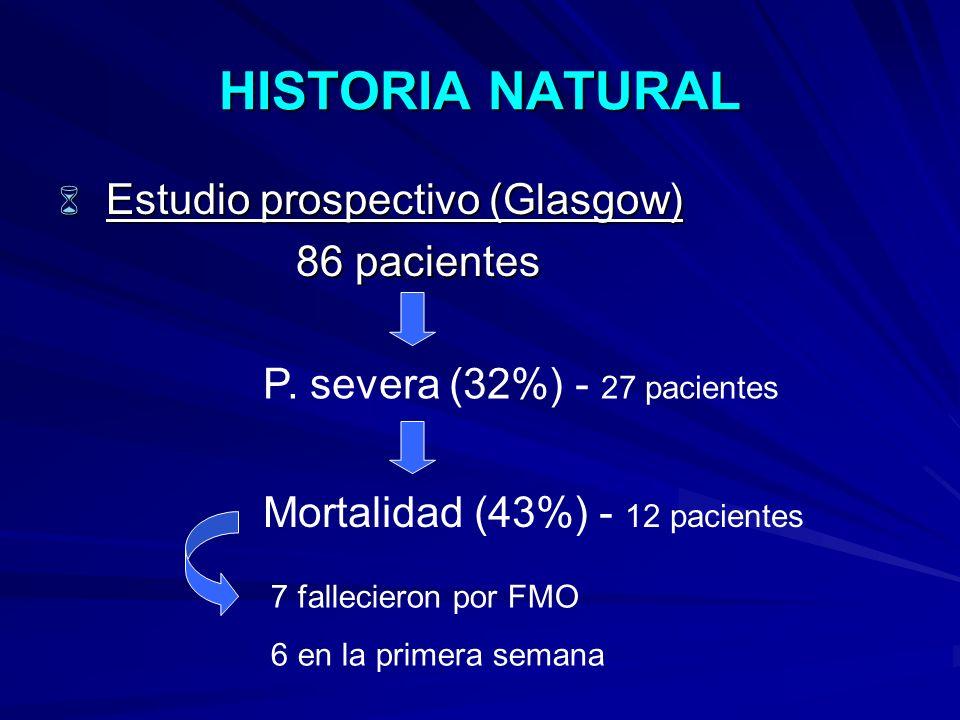 HISTORIA NATURAL Estudio prospectivo (Glasgow) 86 pacientes