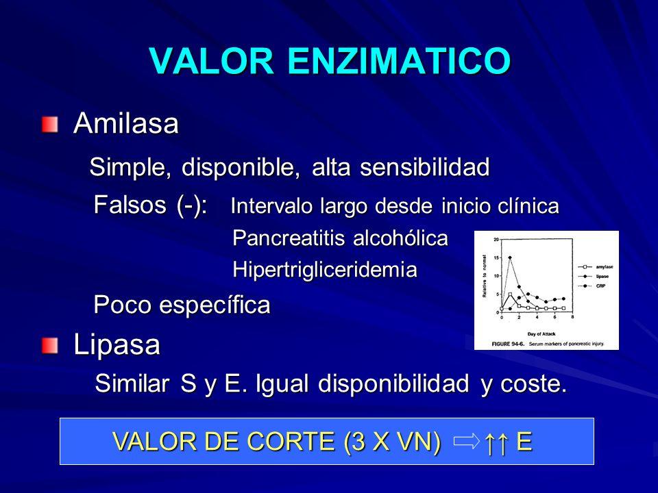 VALOR DE CORTE (3 X VN) ↑↑ E