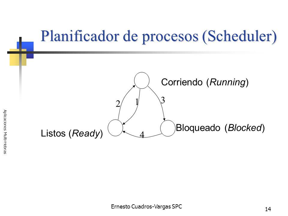Planificador de procesos (Scheduler)