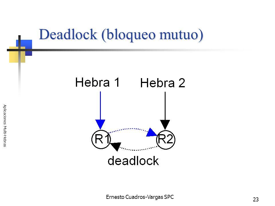 Deadlock (bloqueo mutuo)