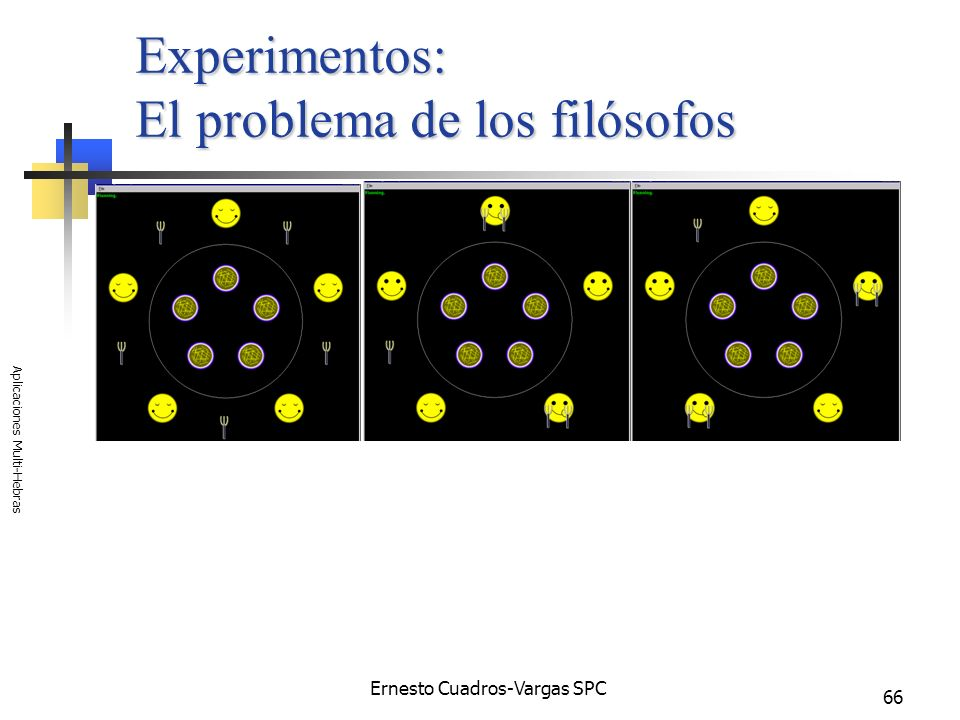 Experimentos: El problema de los filósofos