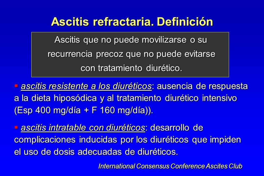 Ascitis refractaria. Definición