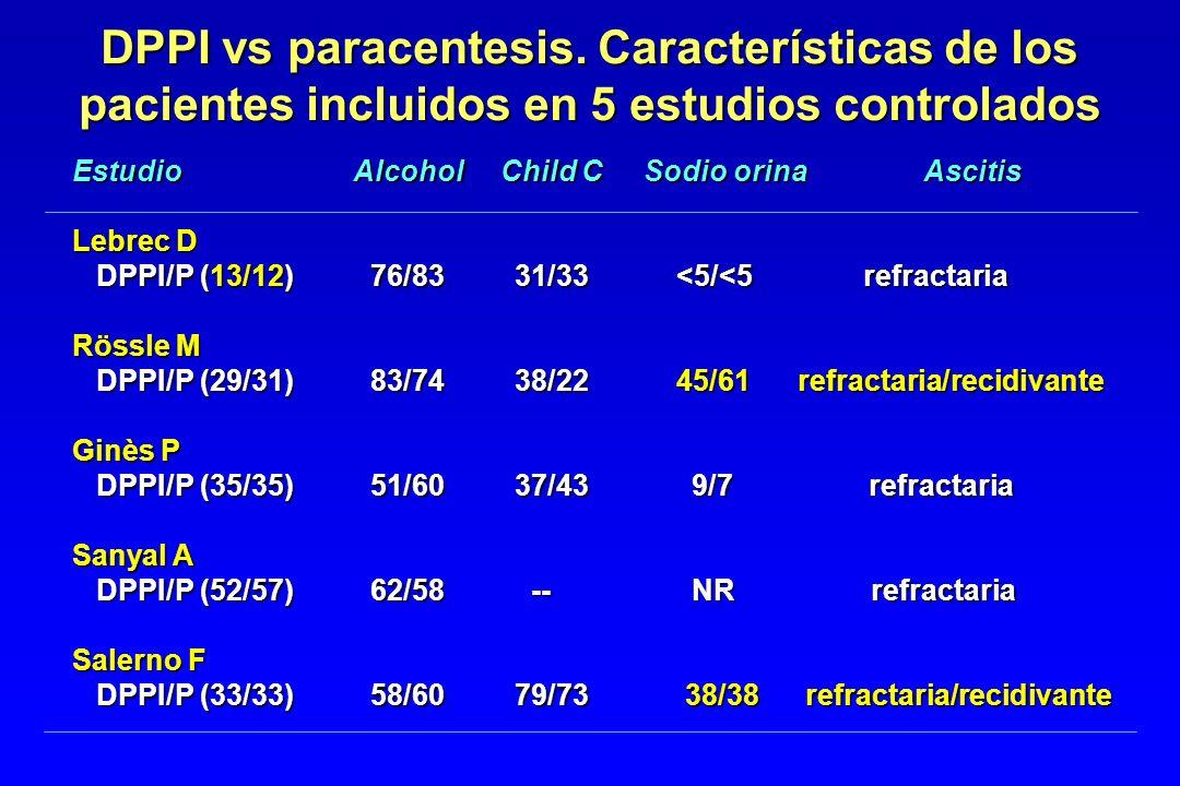 DPPI vs paracentesis. Características de los pacientes incluidos en 5 estudios controlados