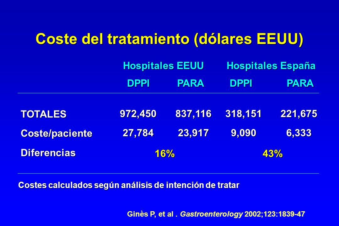 Coste del tratamiento (dólares EEUU)