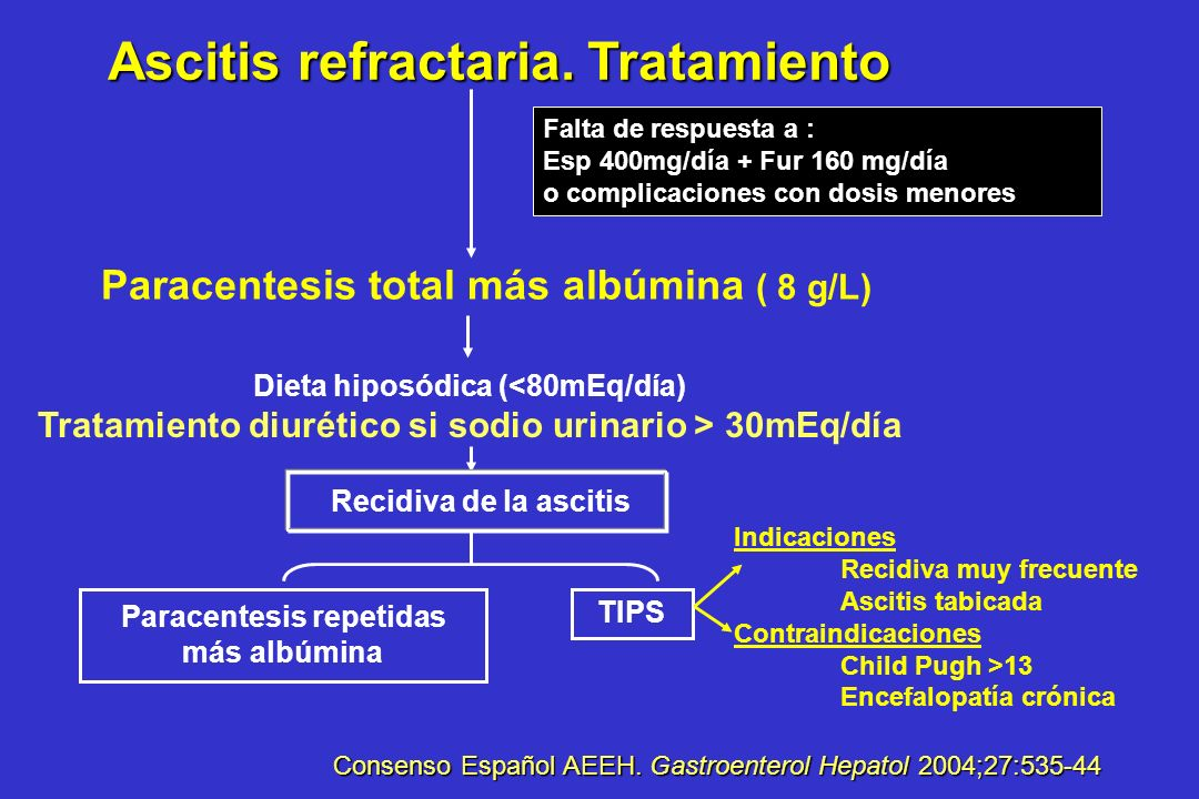 Ascitis refractaria. Tratamiento