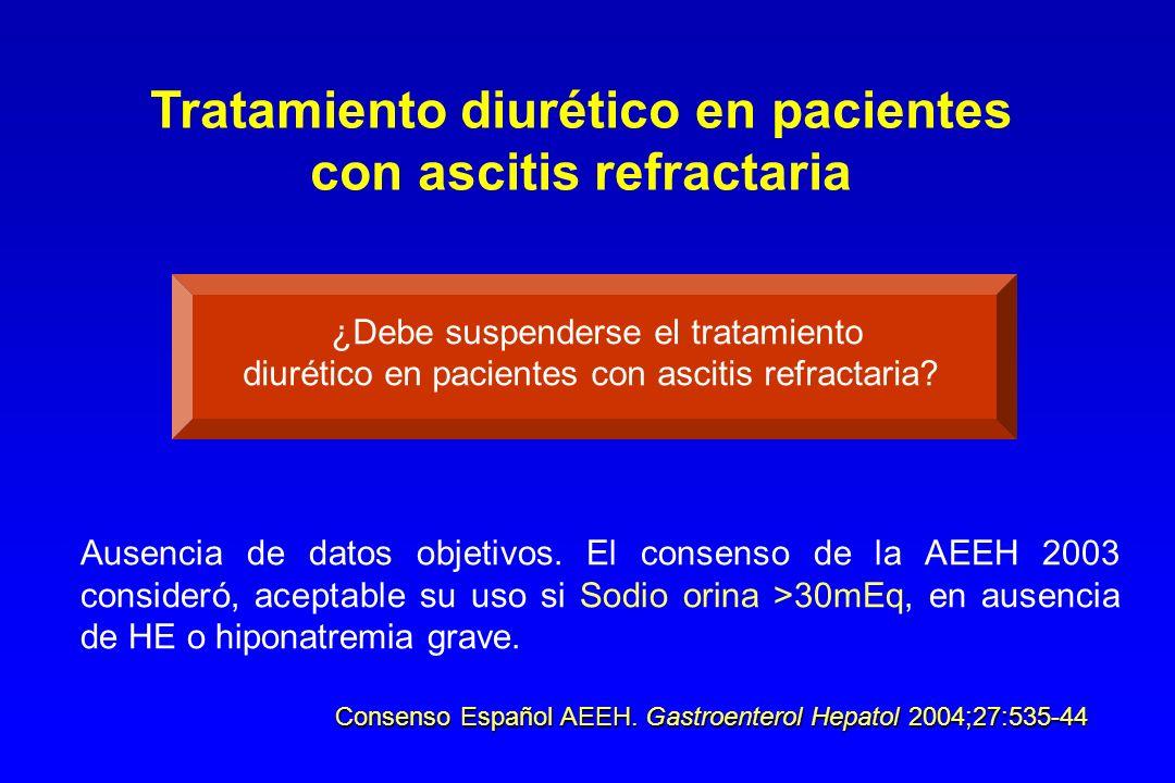 Tratamiento diurético en pacientes con ascitis refractaria