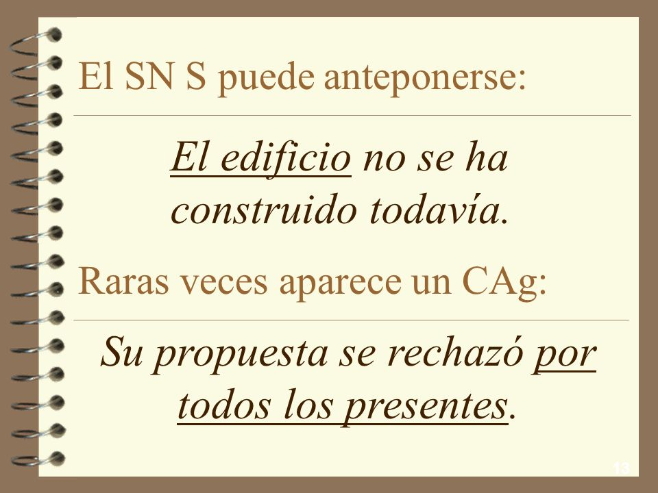 El SN S puede anteponerse: