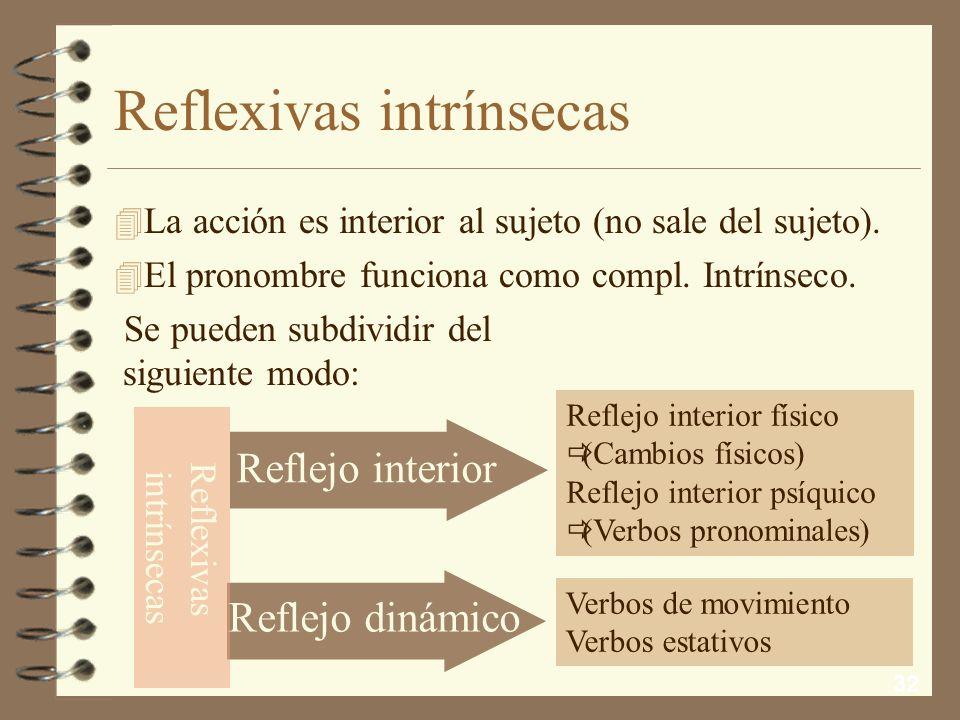 Reflexivas intrínsecas