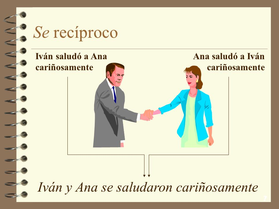 Se recíproco Iván y Ana se saludaron cariñosamente