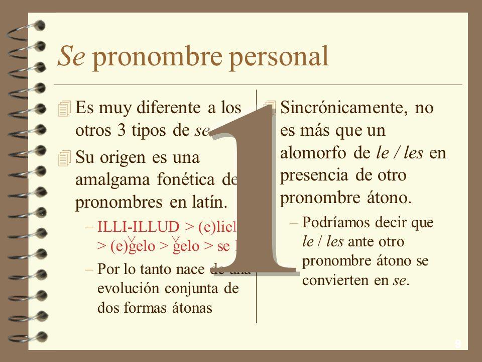 1 Se pronombre personal Es muy diferente a los otros 3 tipos de se.