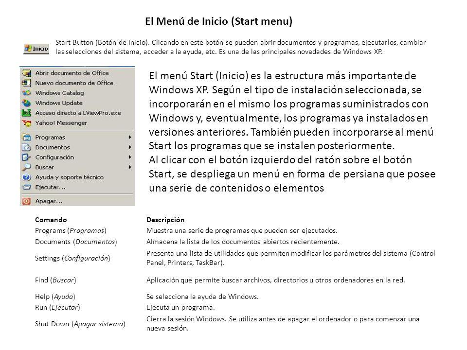 El Menú de Inicio (Start menu)