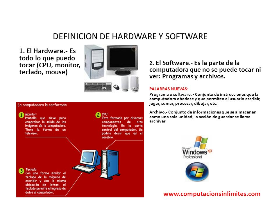 DEFINICION DE HARDWARE Y SOFTWARE