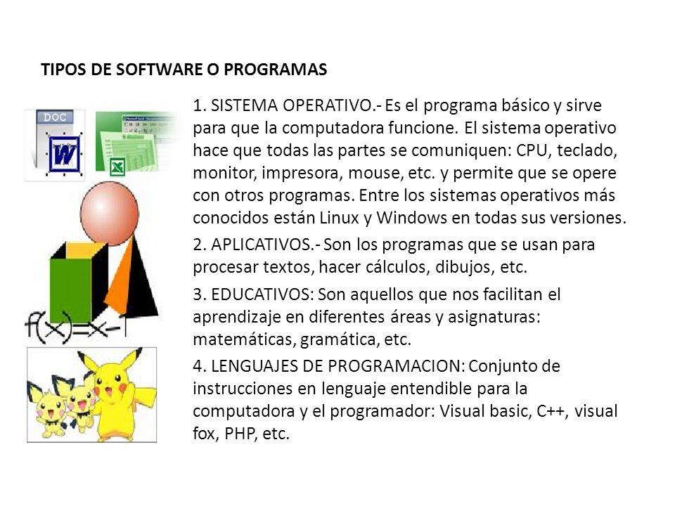 TIPOS DE SOFTWARE O PROGRAMAS