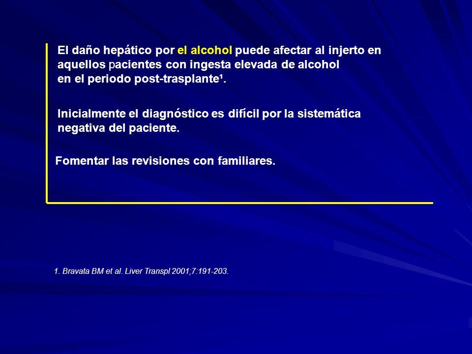 El daño hepático por el alcohol puede afectar al injerto en
