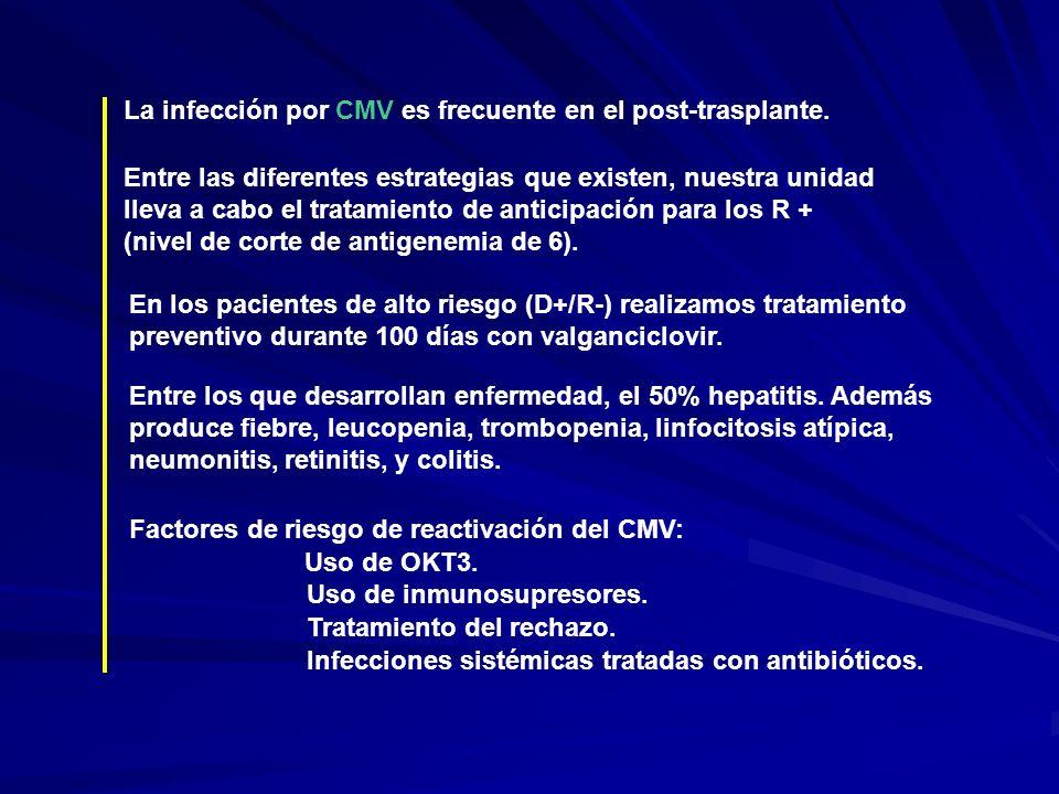 La infección por CMV es frecuente en el post-trasplante.