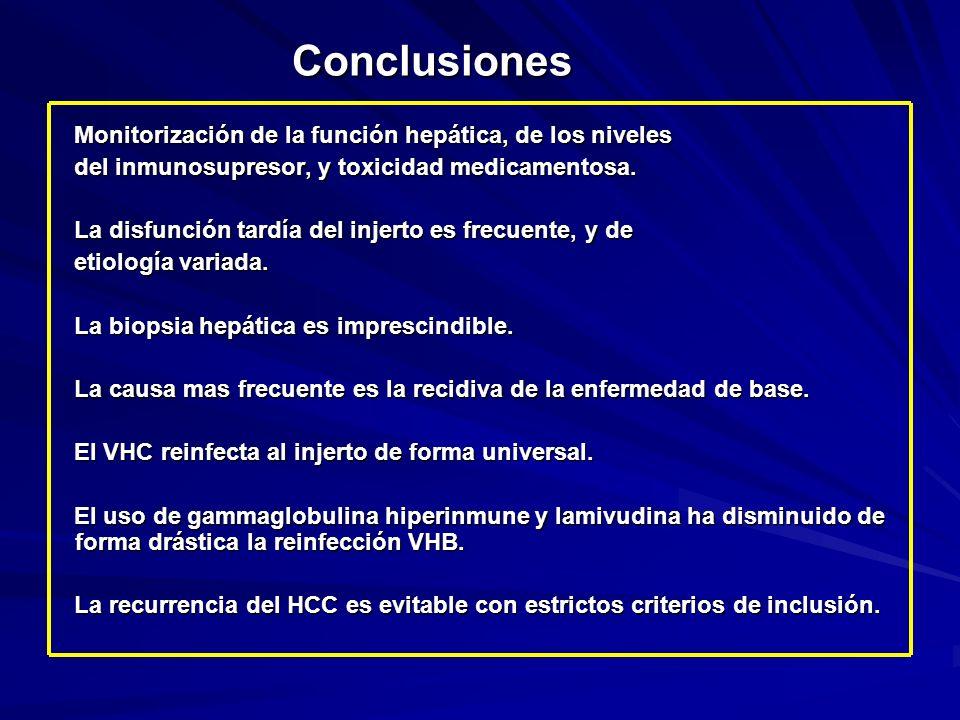 Conclusiones Monitorización de la función hepática, de los niveles