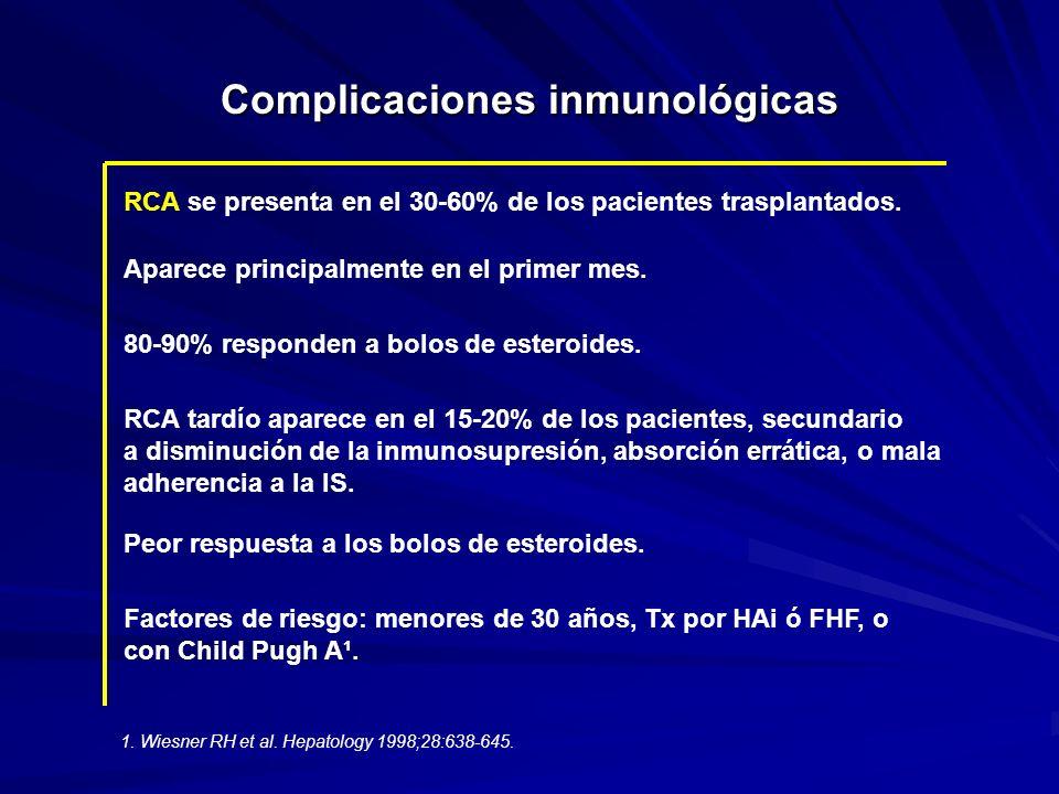Complicaciones inmunológicas