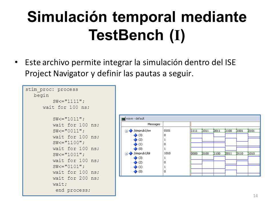 Simulación temporal mediante TestBench (I)