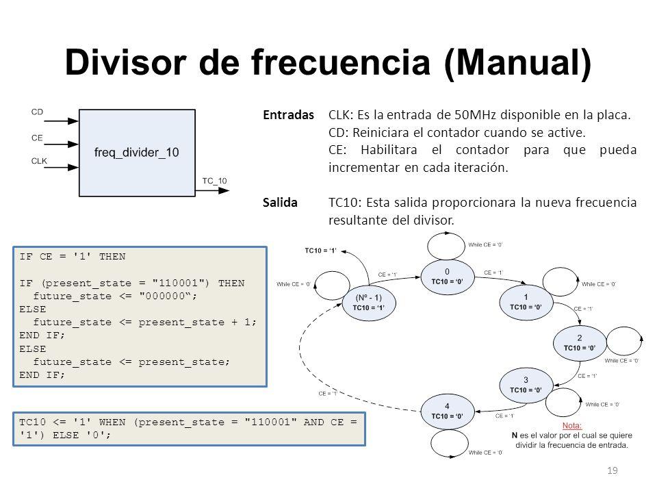 Divisor de frecuencia (Manual)