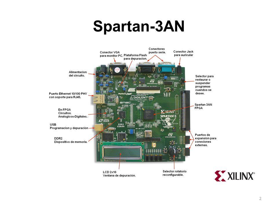 Spartan-3AN