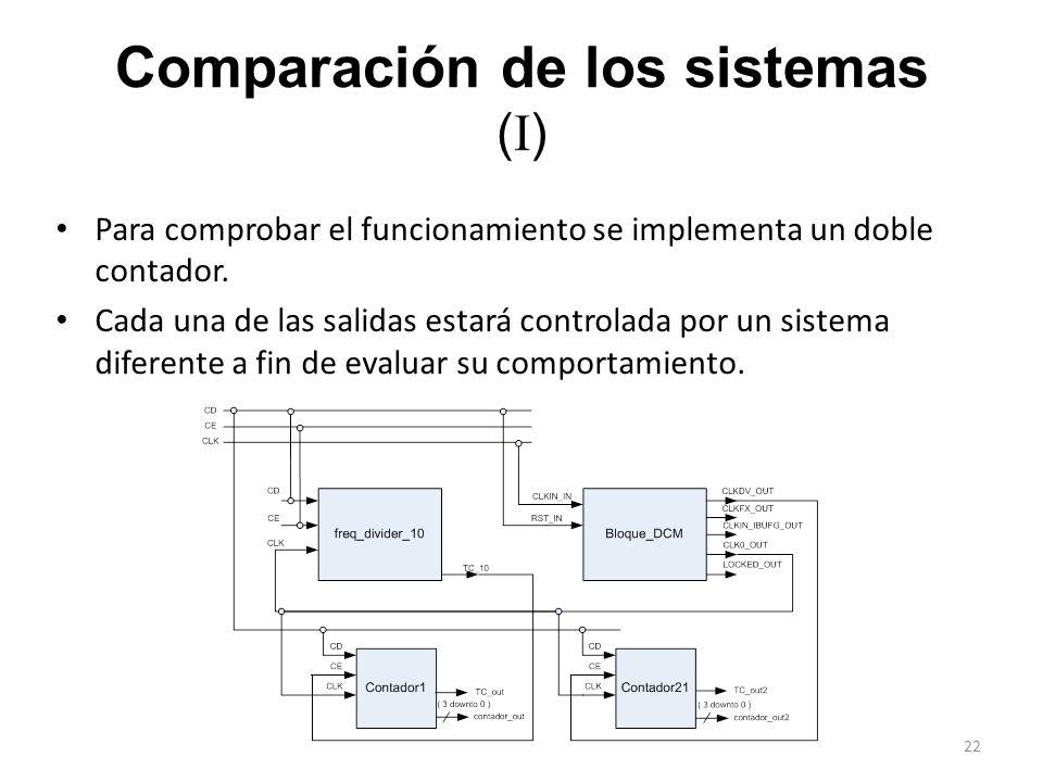 Comparación de los sistemas (I)