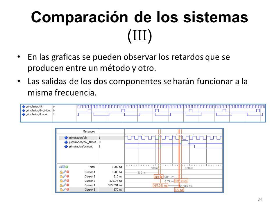 Comparación de los sistemas (III)