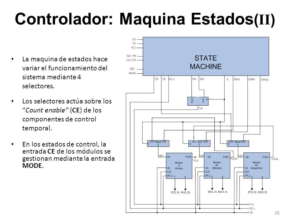 Controlador: Maquina Estados(II)