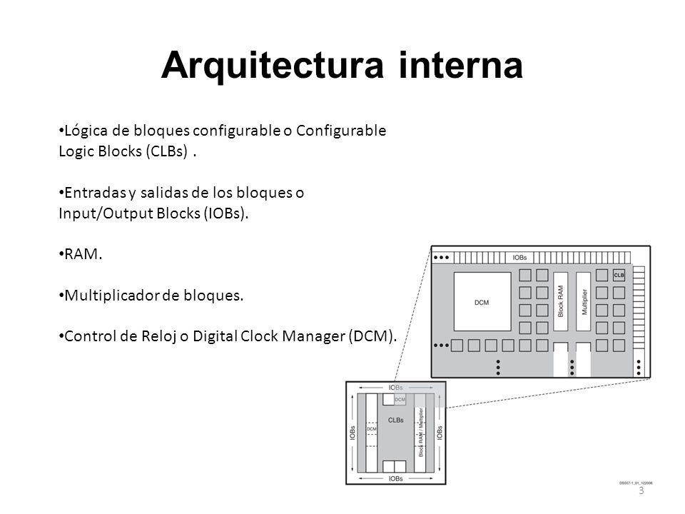 Arquitectura interna Lógica de bloques configurable o Configurable Logic Blocks (CLBs) .