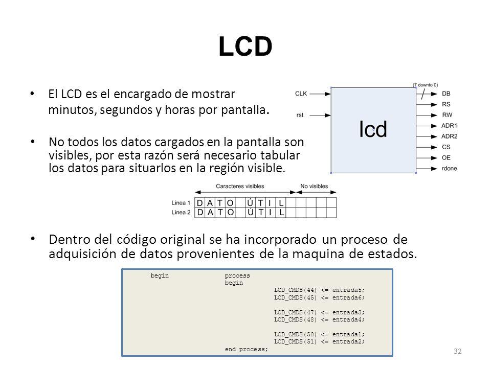 LCD El LCD es el encargado de mostrar minutos, segundos y horas por pantalla.