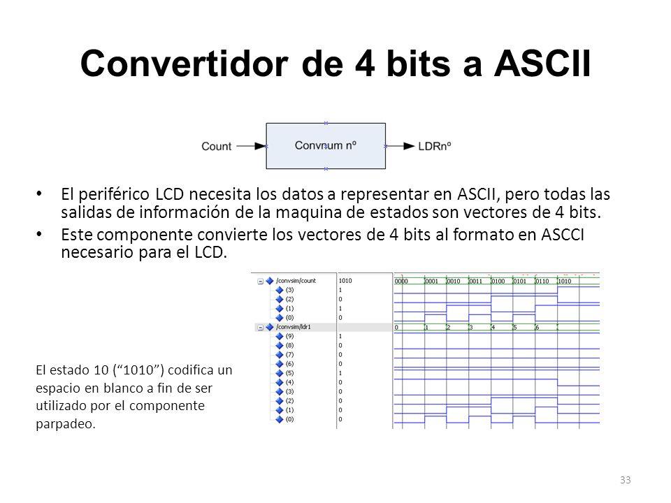 Convertidor de 4 bits a ASCII