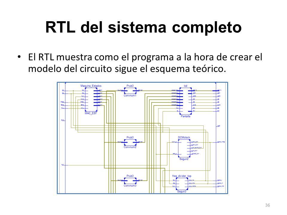 RTL del sistema completo